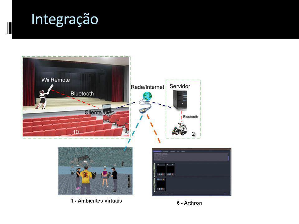 Integração 1 - Ambientes virtuais 6 - Arthron