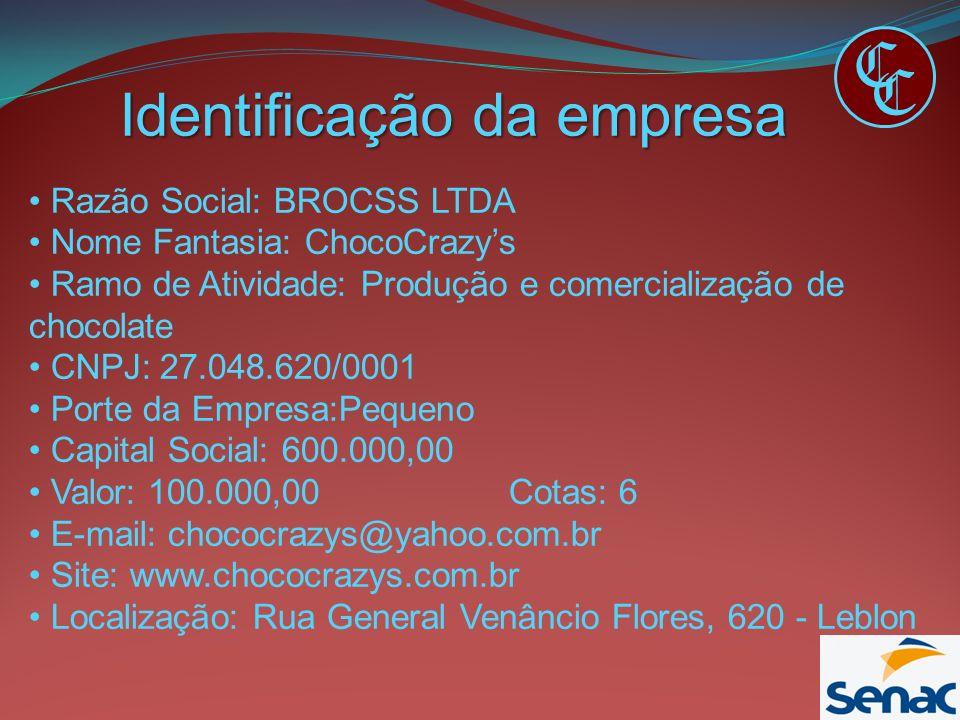 C C Identificação da empresa Razão Social: BROCSS LTDA