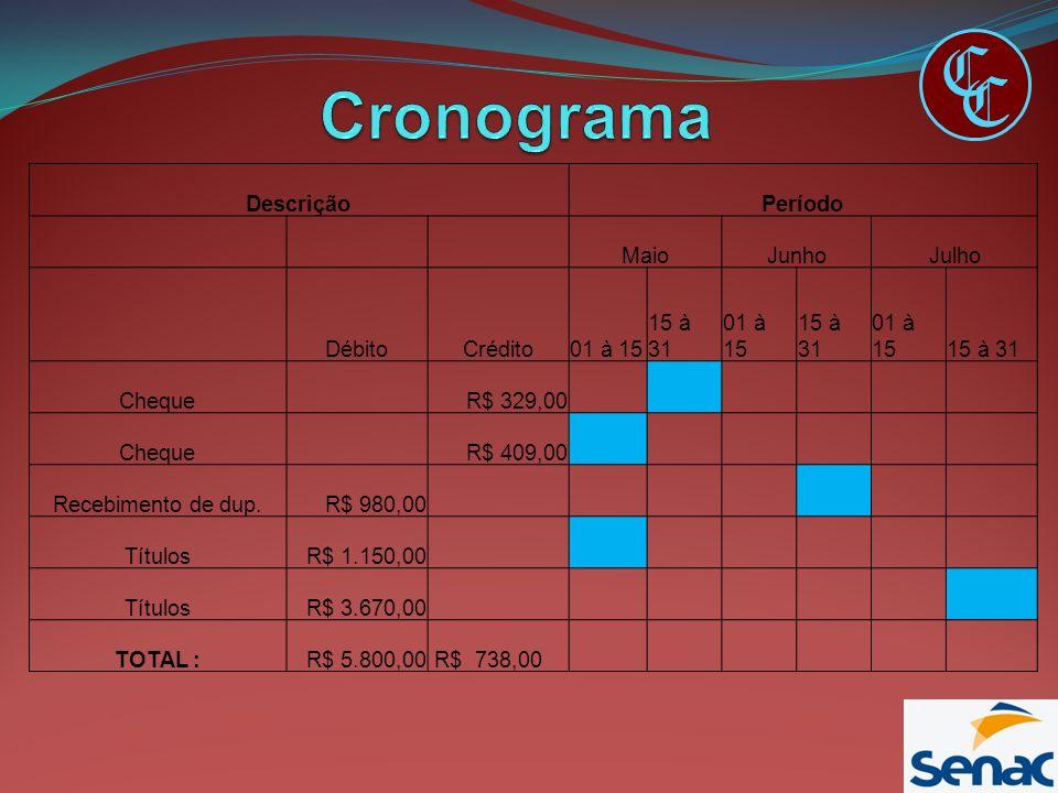 C C Cronograma Descrição Período Maio Junho Julho Débito Crédito