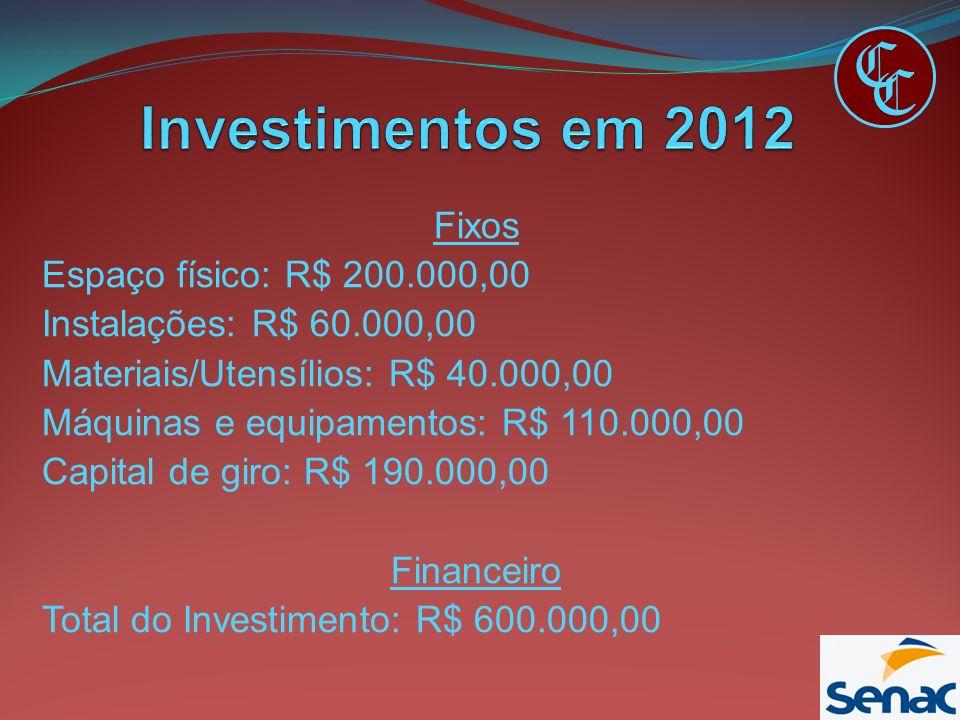 C C Investimentos em 2012 Fixos Espaço físico: R$ 200.000,00