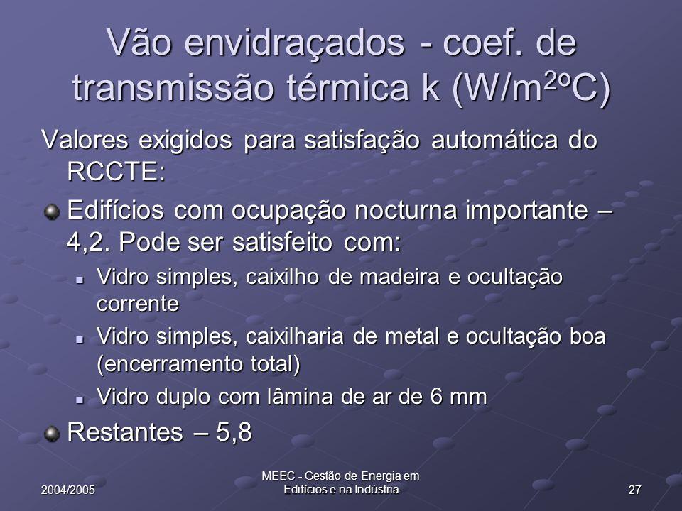 Vão envidraçados - coef. de transmissão térmica k (W/m2ºC)