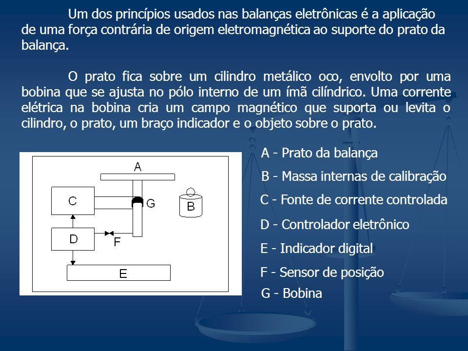 Um dos princípios usados nas balanças eletrônicas é a aplicação de uma força contrária de origem eletromagnética ao suporte do prato da balança.