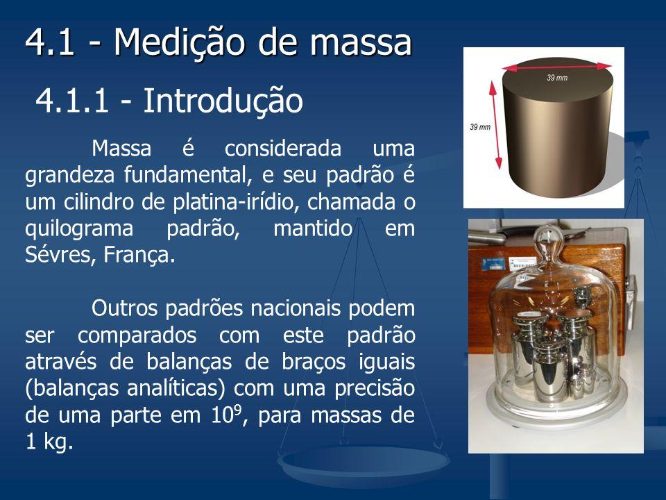 4.1 - Medição de massa 4.1.1 - Introdução