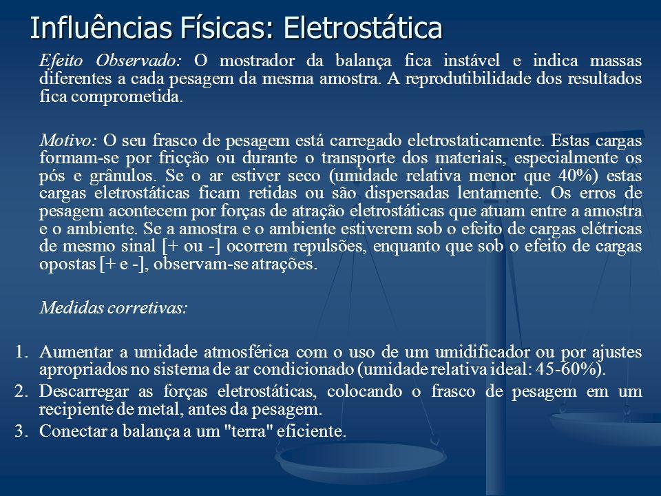 Influências Físicas: Eletrostática