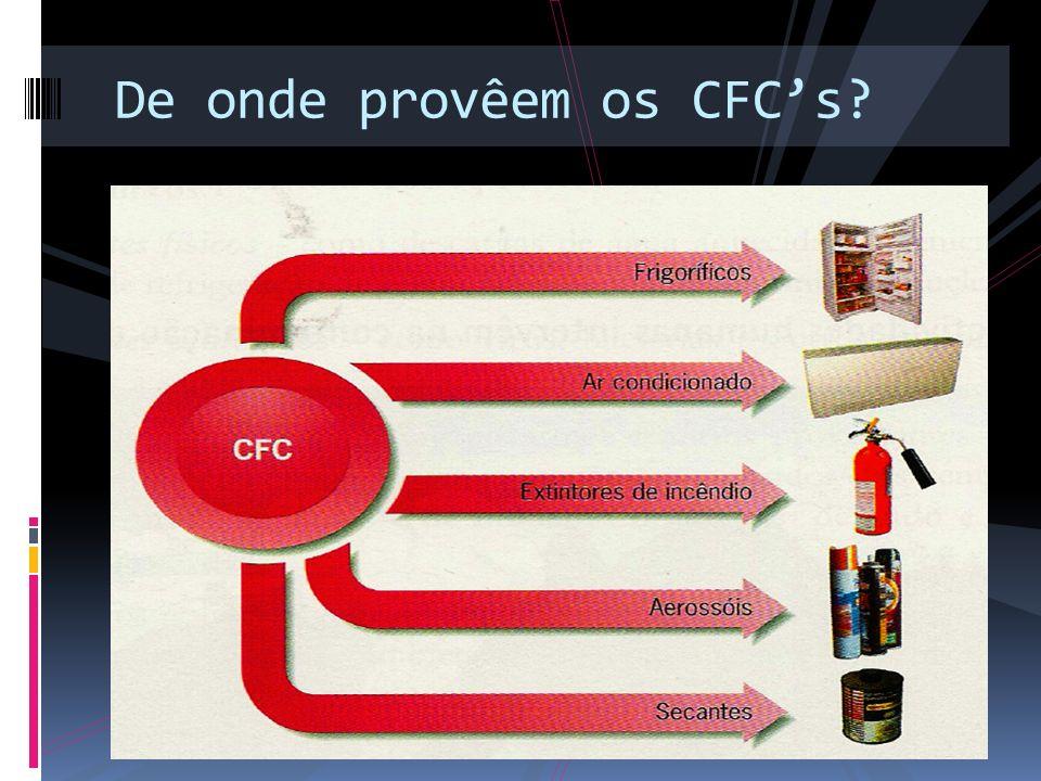 De onde provêem os CFC's