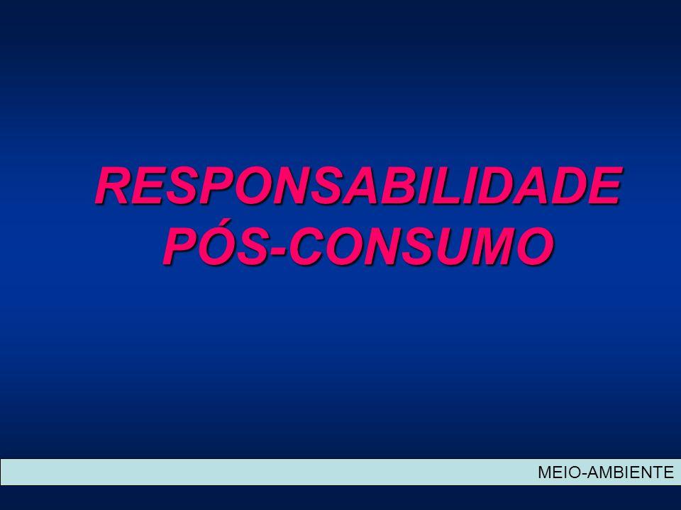 RESPONSABILIDADE PÓS-CONSUMO