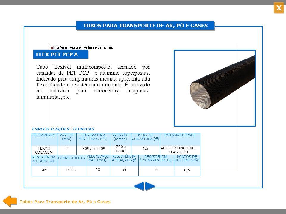 TUBOS PARA TRANSPORTE DE AR, PÓ E GASES ESPECIFICAÇÕES TÉCNICAS