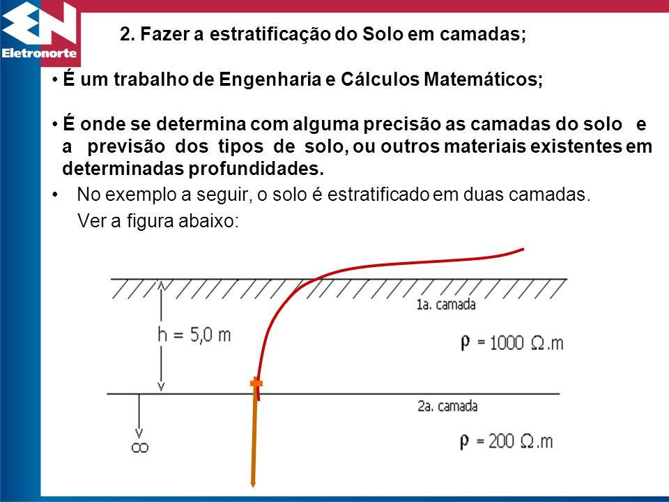 2. Fazer a estratificação do Solo em camadas;