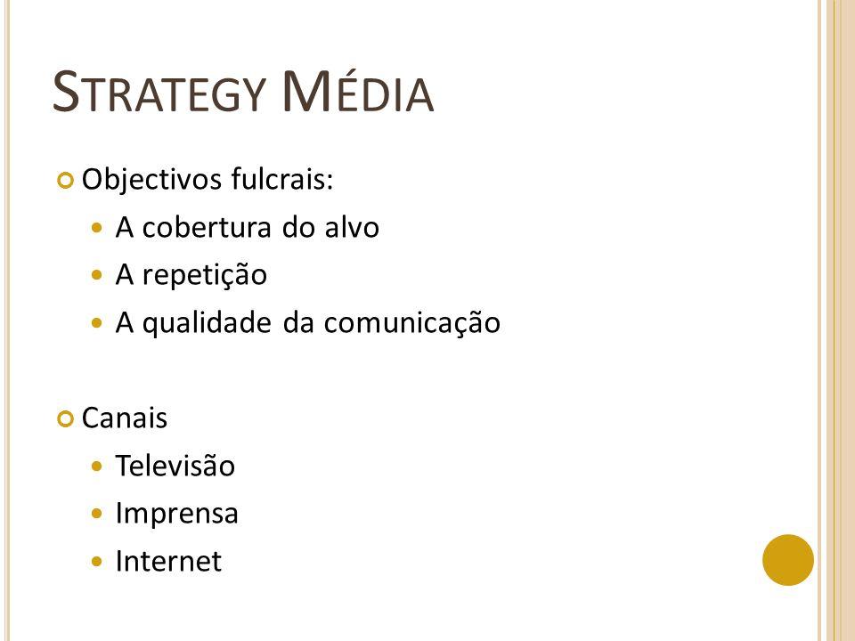 Strategy Média Objectivos fulcrais: A cobertura do alvo A repetição