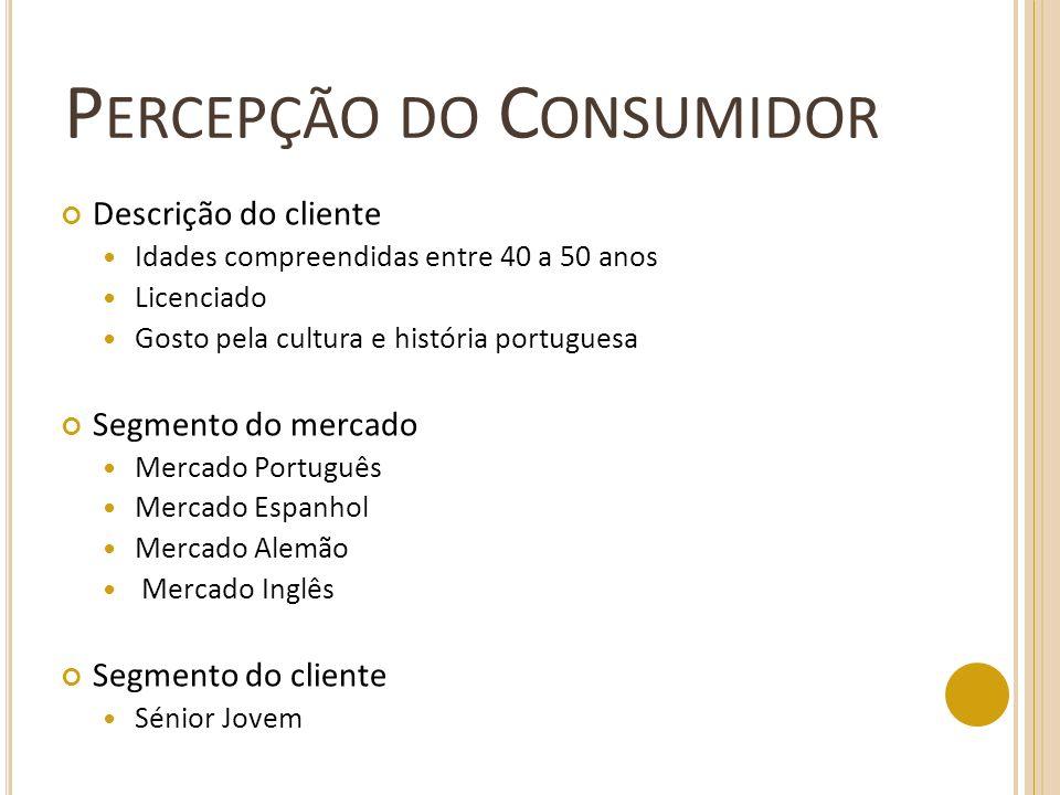 Percepção do Consumidor