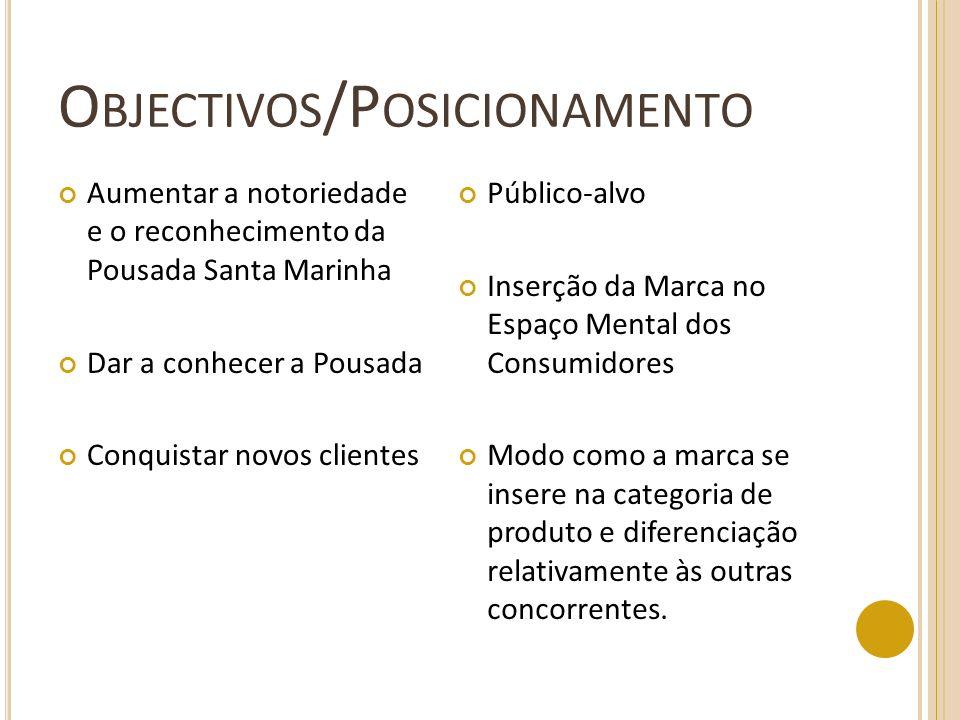Objectivos/Posicionamento