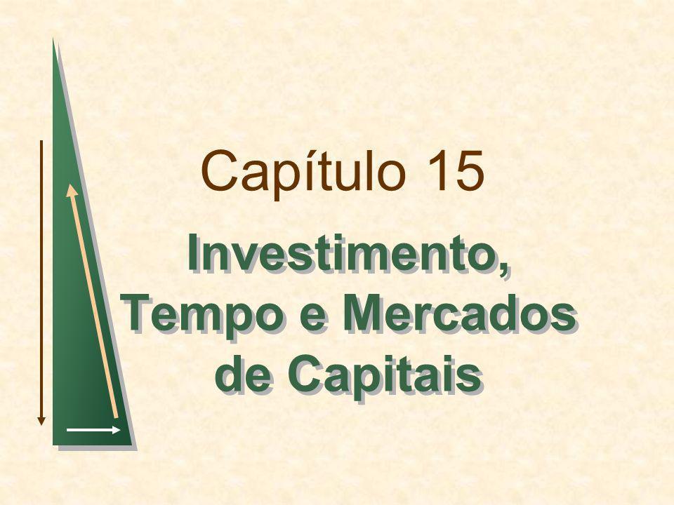 Investimento, Tempo e Mercados de Capitais