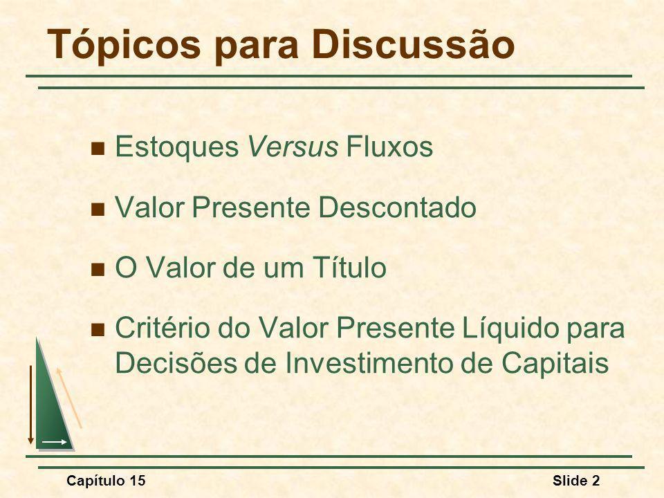 Tópicos para Discussão