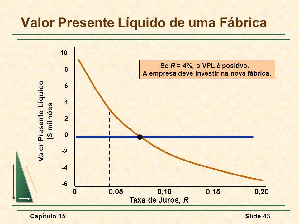 Valor Presente Líquido de uma Fábrica