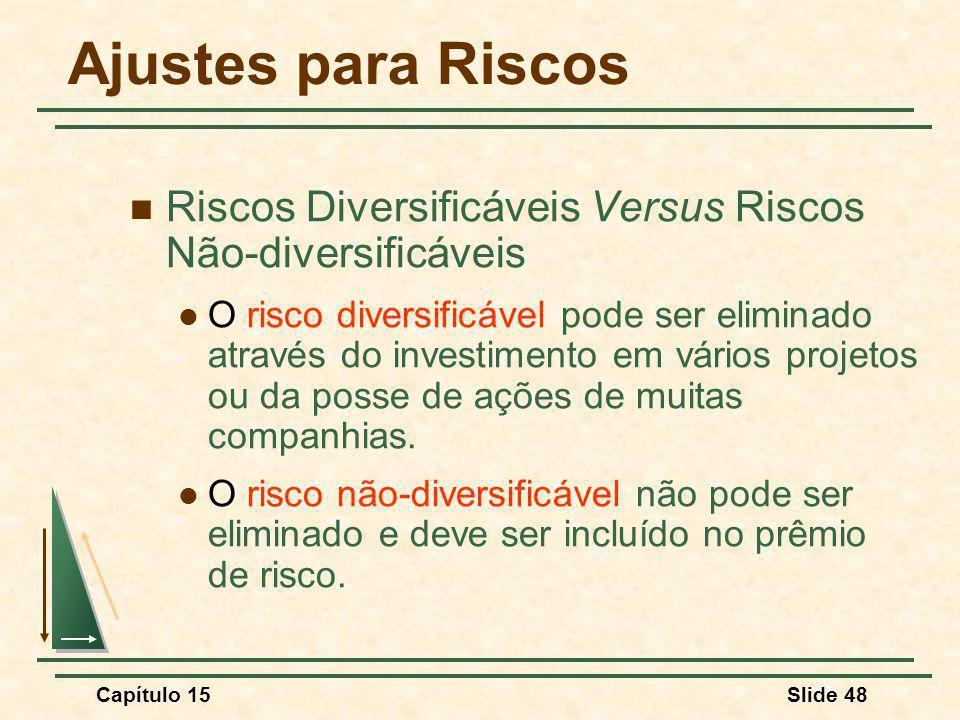 Ajustes para Riscos Riscos Diversificáveis Versus Riscos Não-diversificáveis.