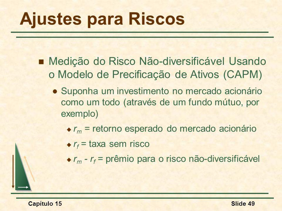 Ajustes para Riscos Medição do Risco Não-diversificável Usando o Modelo de Precificação de Ativos (CAPM)