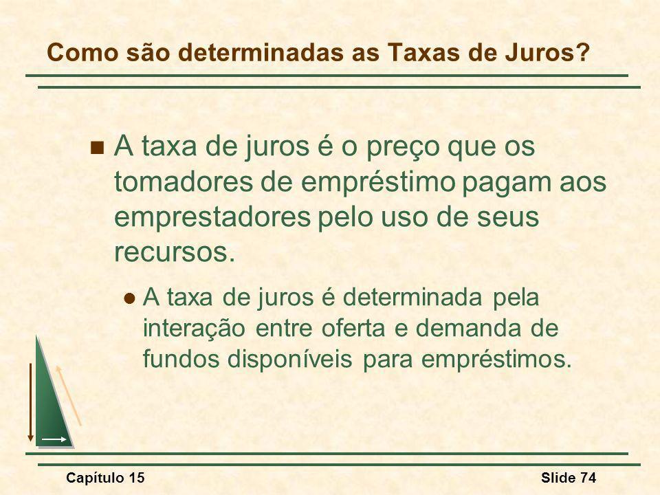 Como são determinadas as Taxas de Juros