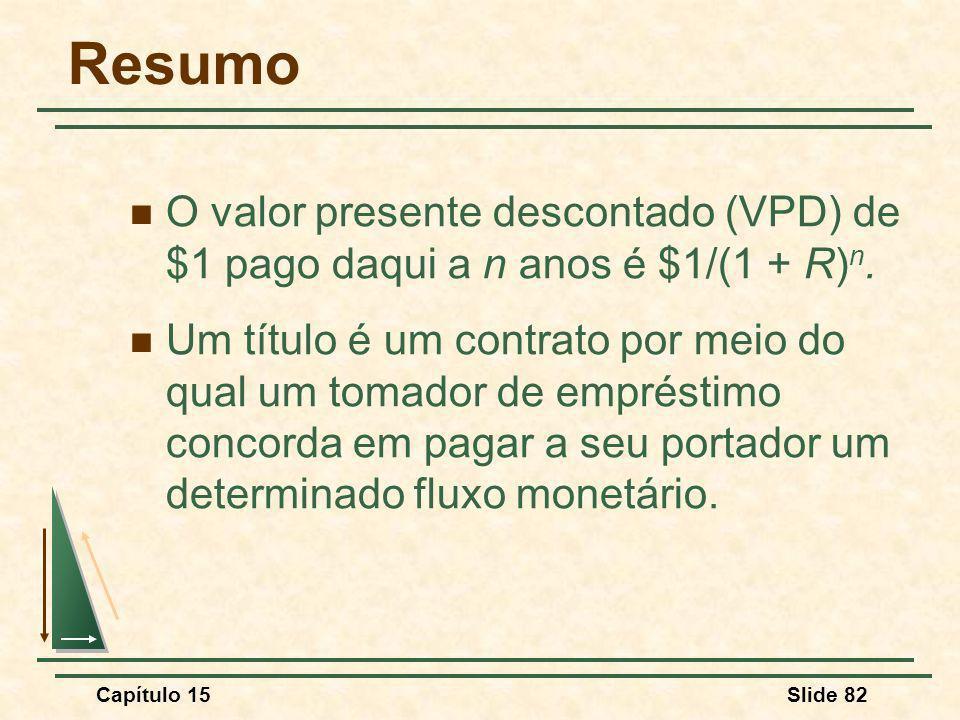 Resumo O valor presente descontado (VPD) de $1 pago daqui a n anos é $1/(1 + R)n.