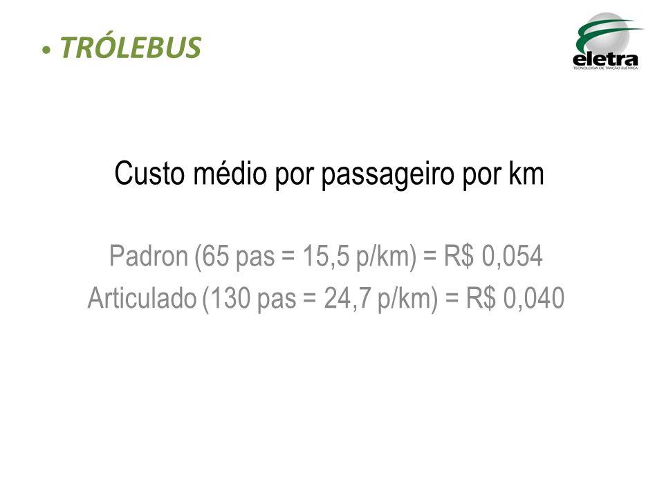 Custo médio por passageiro por km