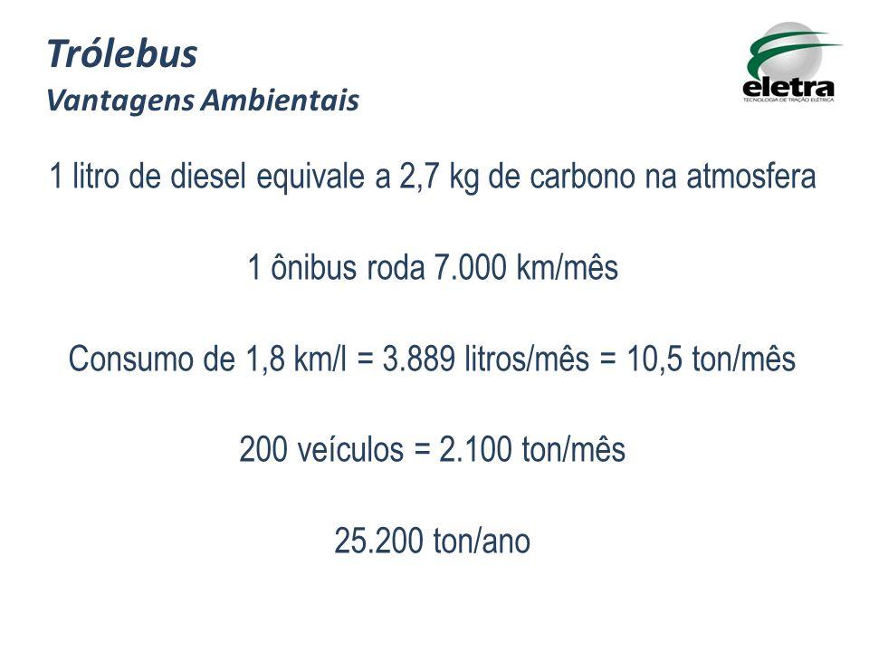 Trólebus 1 litro de diesel equivale a 2,7 kg de carbono na atmosfera