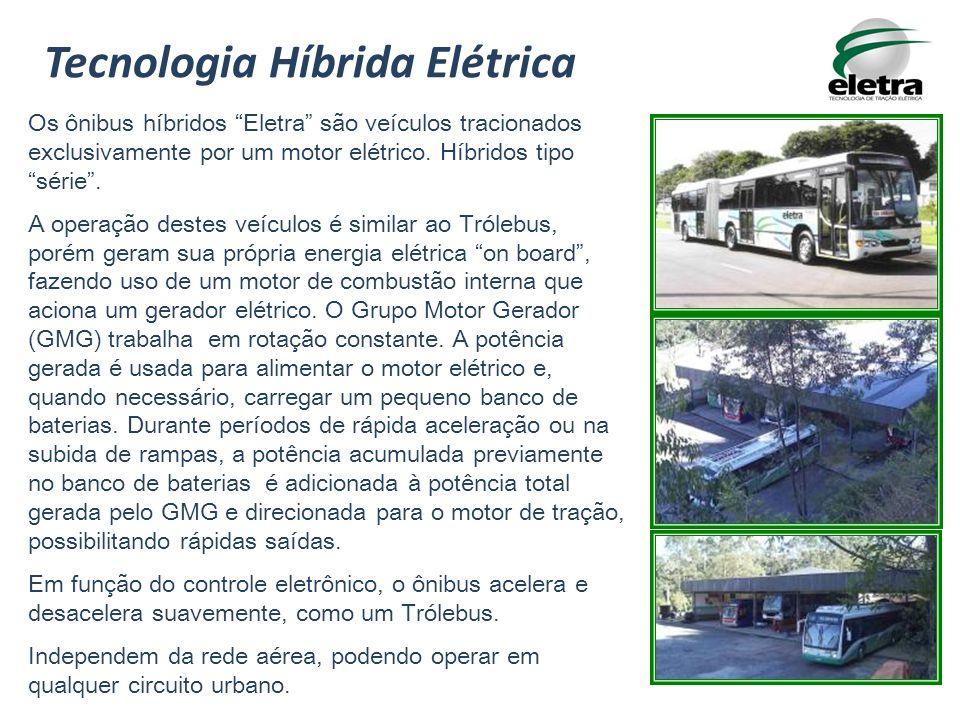 Tecnologia Híbrida Elétrica