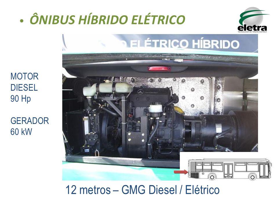 12 metros – GMG Diesel / Elétrico