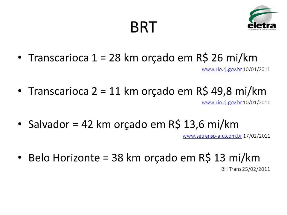 BRT Transcarioca 1 = 28 km orçado em R$ 26 mi/km
