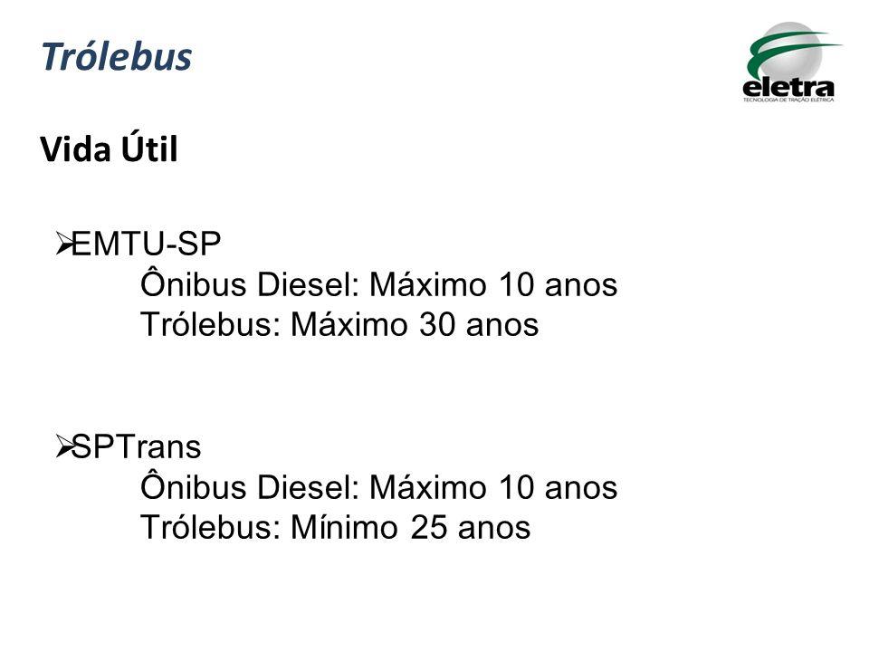 Trólebus Vida Útil EMTU-SP Ônibus Diesel: Máximo 10 anos