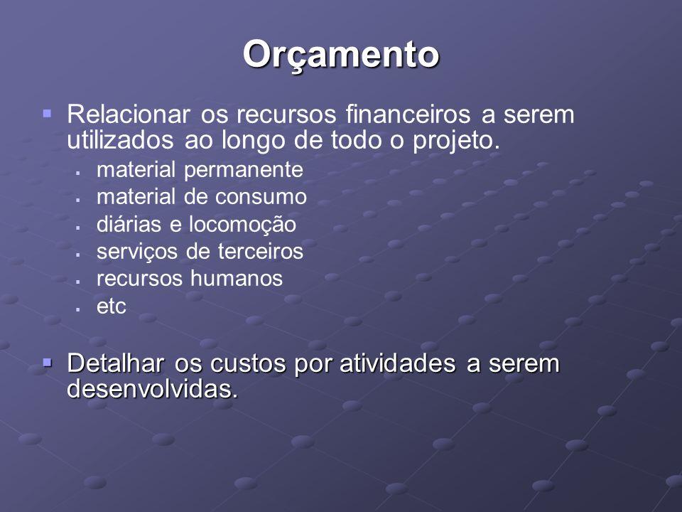 Orçamento Relacionar os recursos financeiros a serem utilizados ao longo de todo o projeto. material permanente.