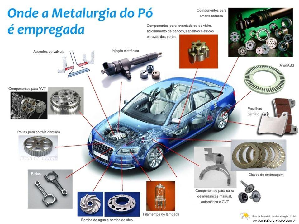 www.metalurgiadopo.com.br
