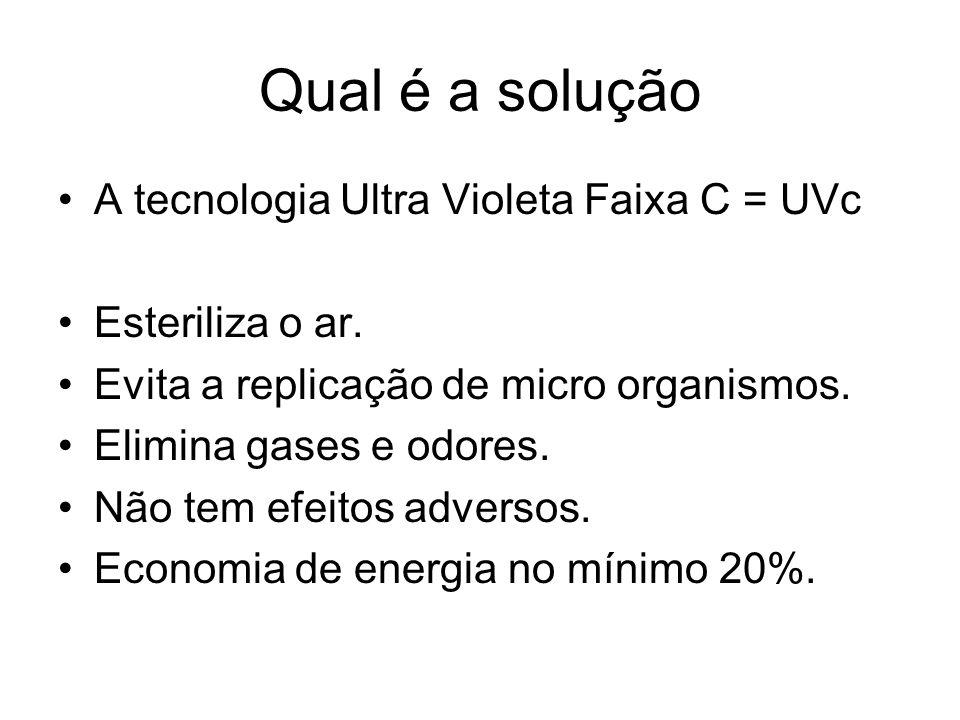Qual é a solução A tecnologia Ultra Violeta Faixa C = UVc