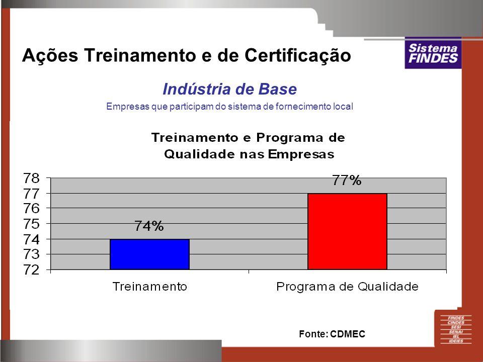 Ações Treinamento e de Certificação