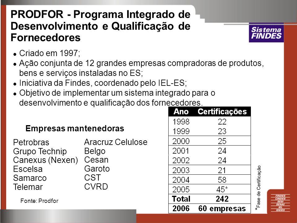 PRODFOR - Programa Integrado de Desenvolvimento e Qualificação de Fornecedores