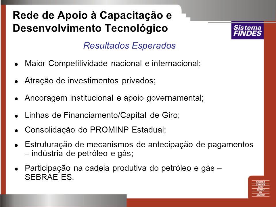 Rede de Apoio à Capacitação e Desenvolvimento Tecnológico