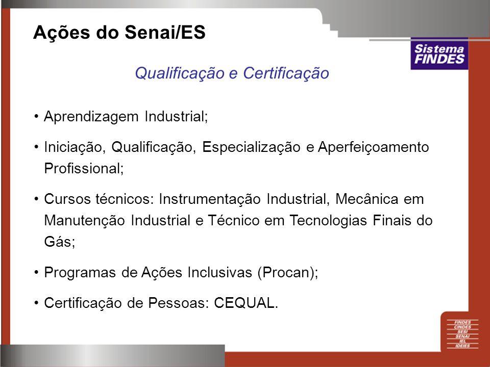 Ações do Senai/ES Qualificação e Certificação Aprendizagem Industrial;