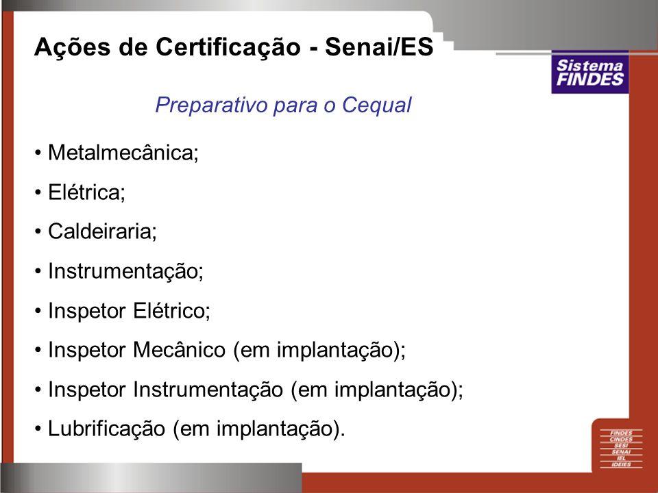 Ações de Certificação - Senai/ES
