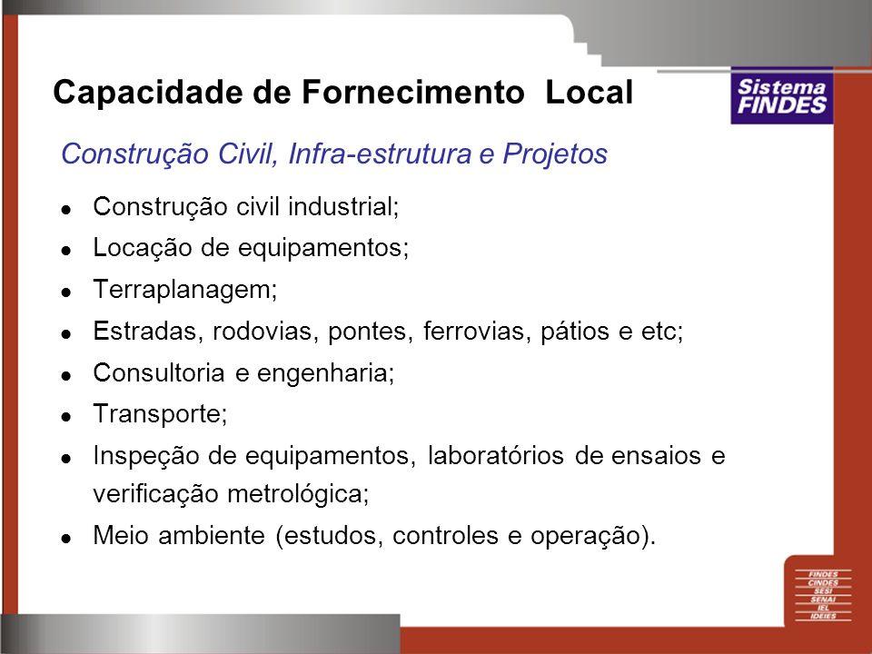 Capacidade de Fornecimento Local