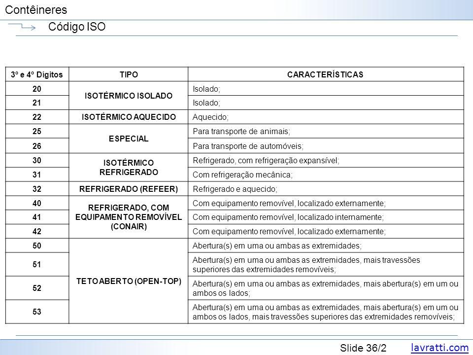 Código ISO 3º e 4º Dígitos TIPO CARACTERÍSTICAS 20 ISOTÉRMICO ISOLADO