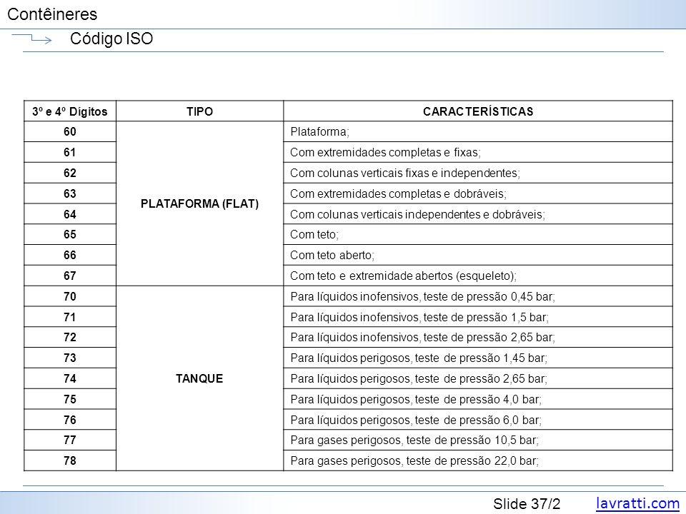 Código ISO 3º e 4º Dígitos TIPO CARACTERÍSTICAS 60 PLATAFORMA (FLAT)