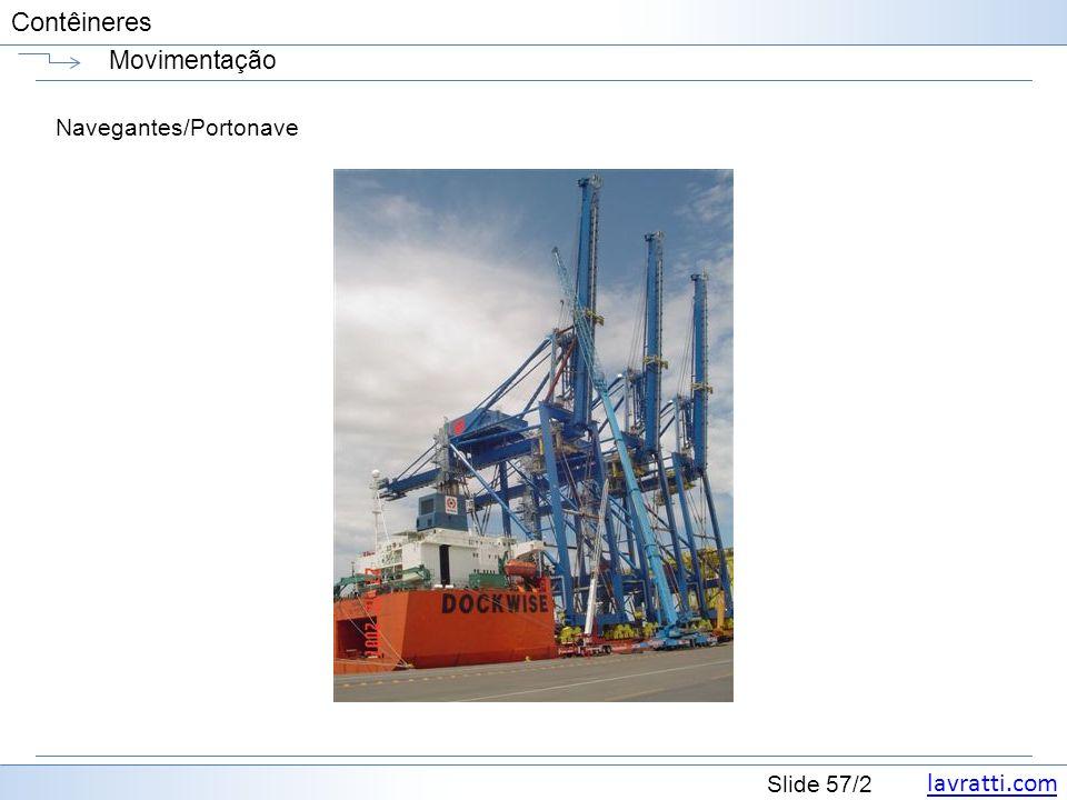 Movimentação Navegantes/Portonave