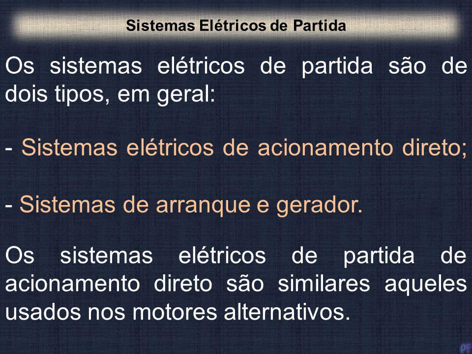Sistemas Elétricos de Partida
