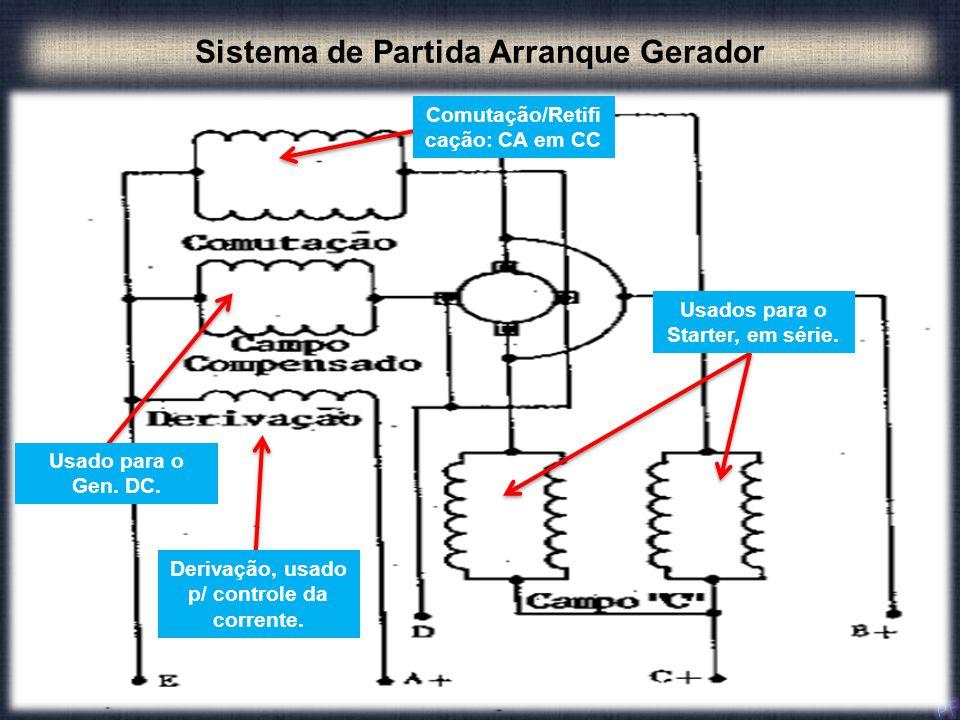 Sistema de Partida Arranque Gerador