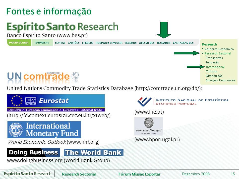 Fontes e informação Banco Espírito Santo (www.bes.pt)