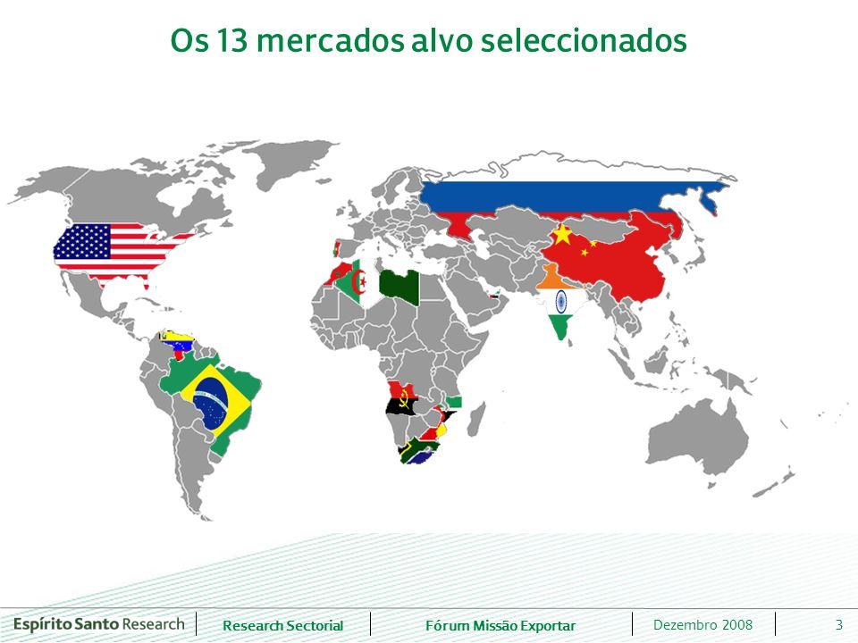 Os 13 mercados alvo seleccionados