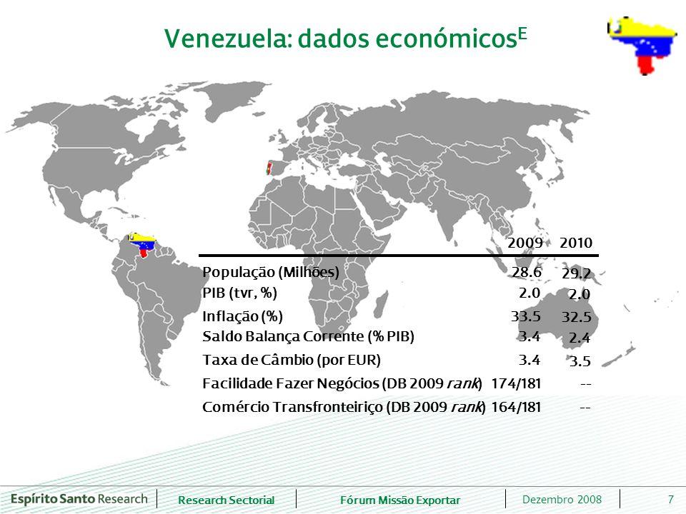 Venezuela: dados económicosE