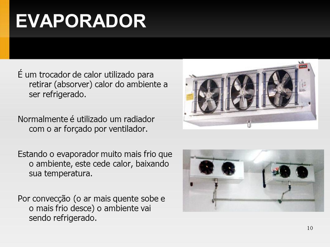 EVAPORADOR É um trocador de calor utilizado para retirar (absorver) calor do ambiente a ser refrigerado.