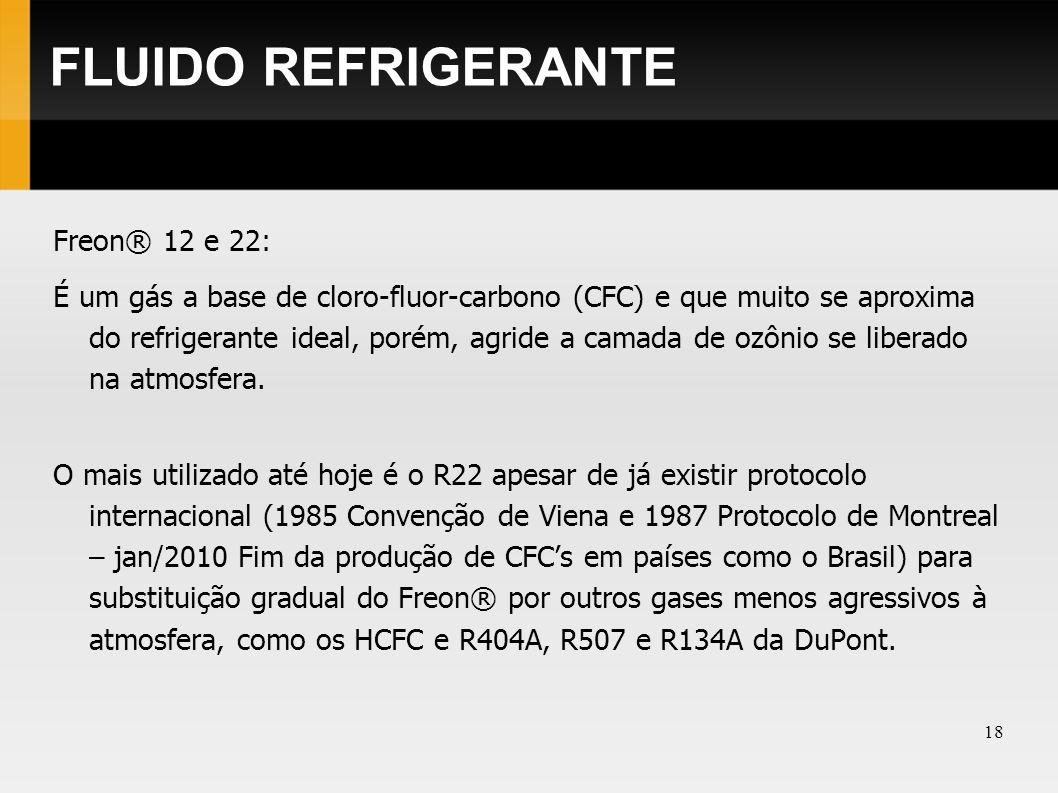 FLUIDO REFRIGERANTE Freon® 12 e 22: