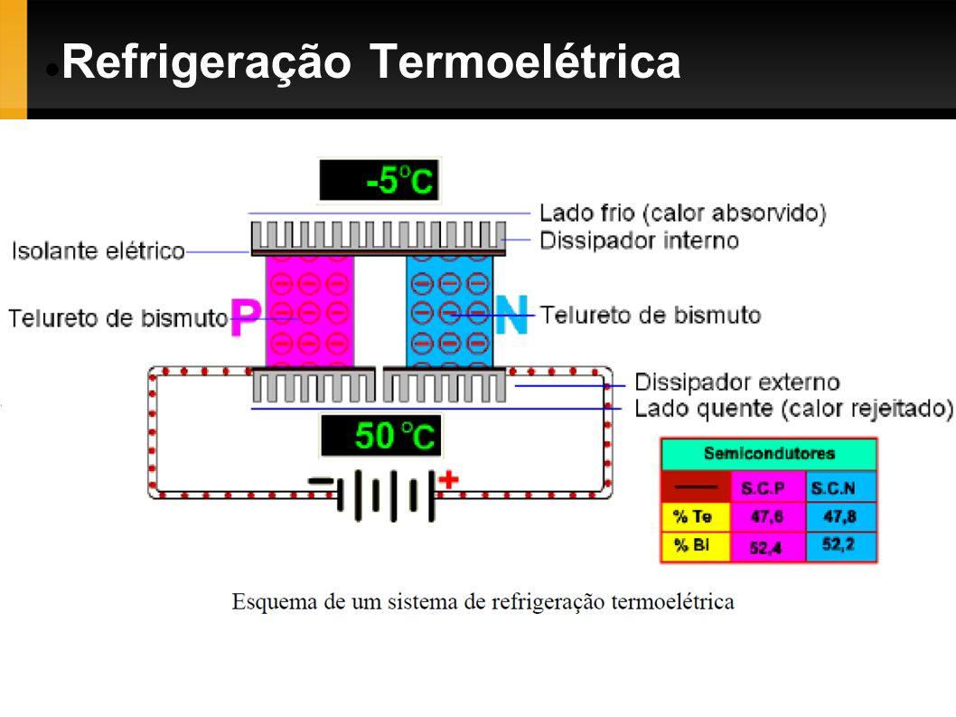 Refrigeração Termoelétrica