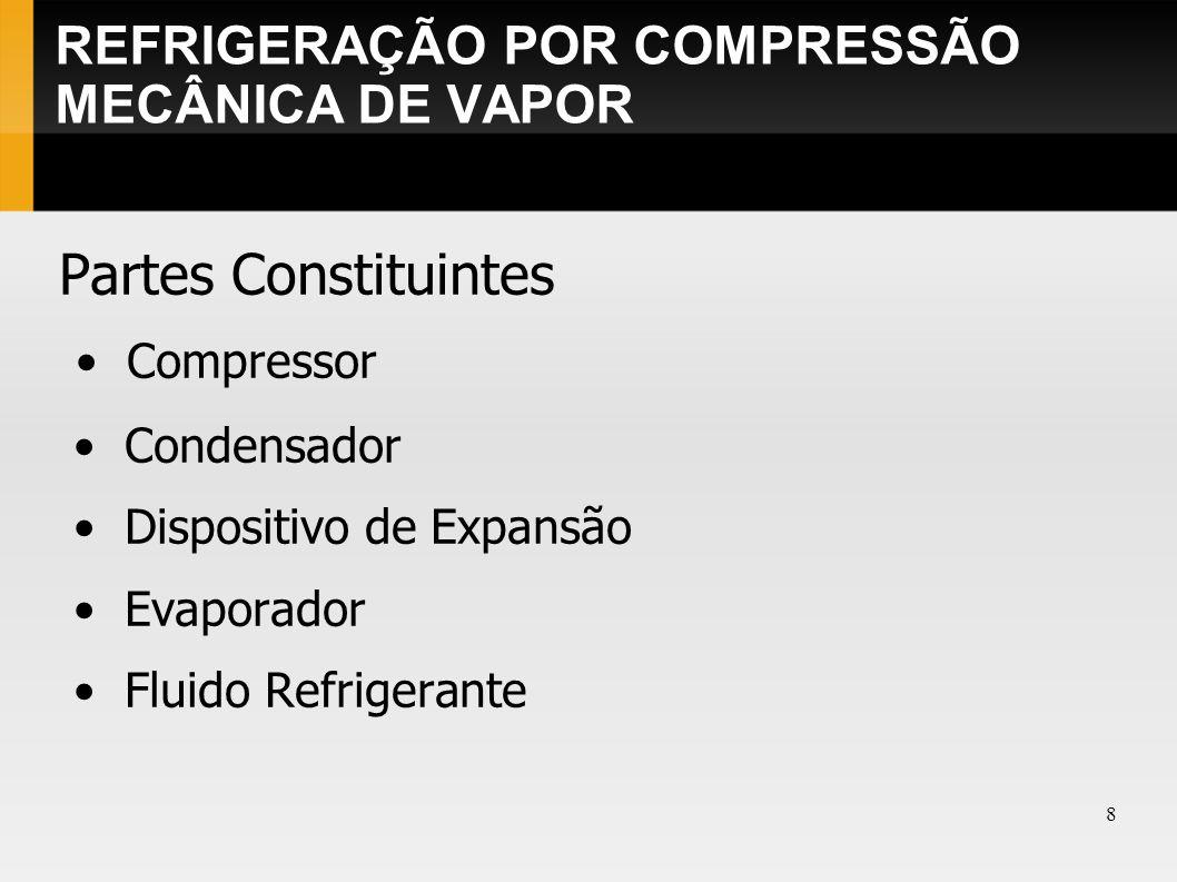 REFRIGERAÇÃO POR COMPRESSÃO MECÂNICA DE VAPOR