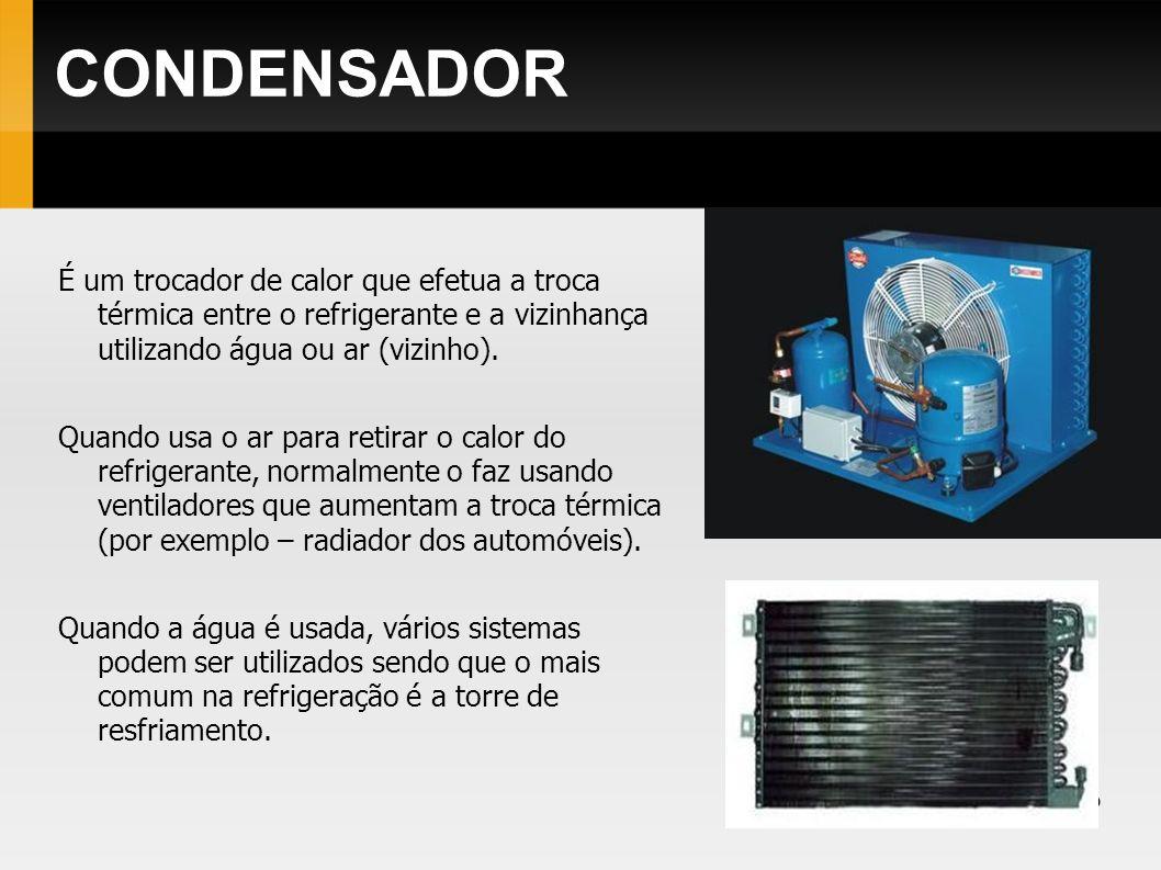 CONDENSADOR É um trocador de calor que efetua a troca térmica entre o refrigerante e a vizinhança utilizando água ou ar (vizinho).